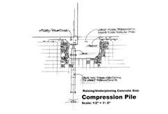 gunner-liftcrete-compression-pile-raising-underpinning-concrete-slab